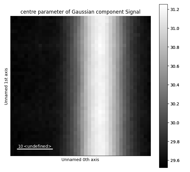 _images/testdata_gaussian_centre.png
